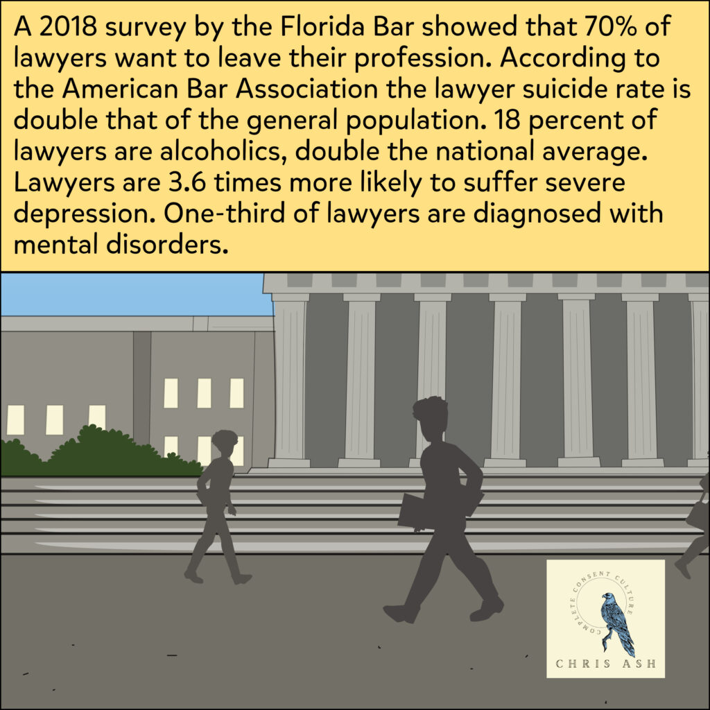 """Image shows a cartoon of the street outside of a courthouse. Caption reads: """"A 2018 survey by the Florida Bar showed that 70% of lawyers want to leave their profession. According to the American Bar Association the lawyer suicide rate is double that of the general population. 18 percent of lawyers are alcoholics, double the national average. Lawyers are 3.6 times more likely to suffer severe depression.  One-third of lawyers are diagnosed with mental disorders."""""""