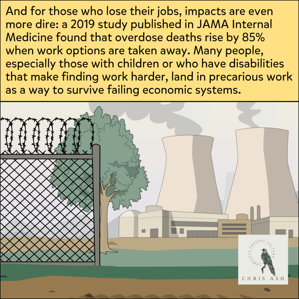 """Image shows a cartoon of a manufacturing plant. Caption reads: """"And for those who lose their jobs, impacts are even more dire: a 2019 study published in JAMA Internal Medicine found that overdose deaths rise by 85% when work options are taken away. Many people, especially those with children or who have disabilities that make finding work harder, land in precarious work as a way to survive failing economic systems."""""""
